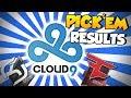 CS:GO News - Pick'Em Results, Cloud9 Champions & New Retake Servers