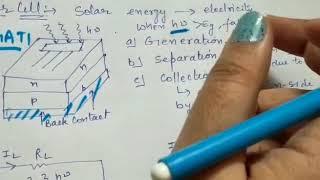 Class 12 Solar cell