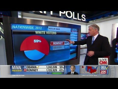 Demographics of an Obama victory