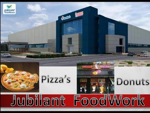 Jubilant Foodworks Ltd:-2nd Largest stock of lifestyle segment