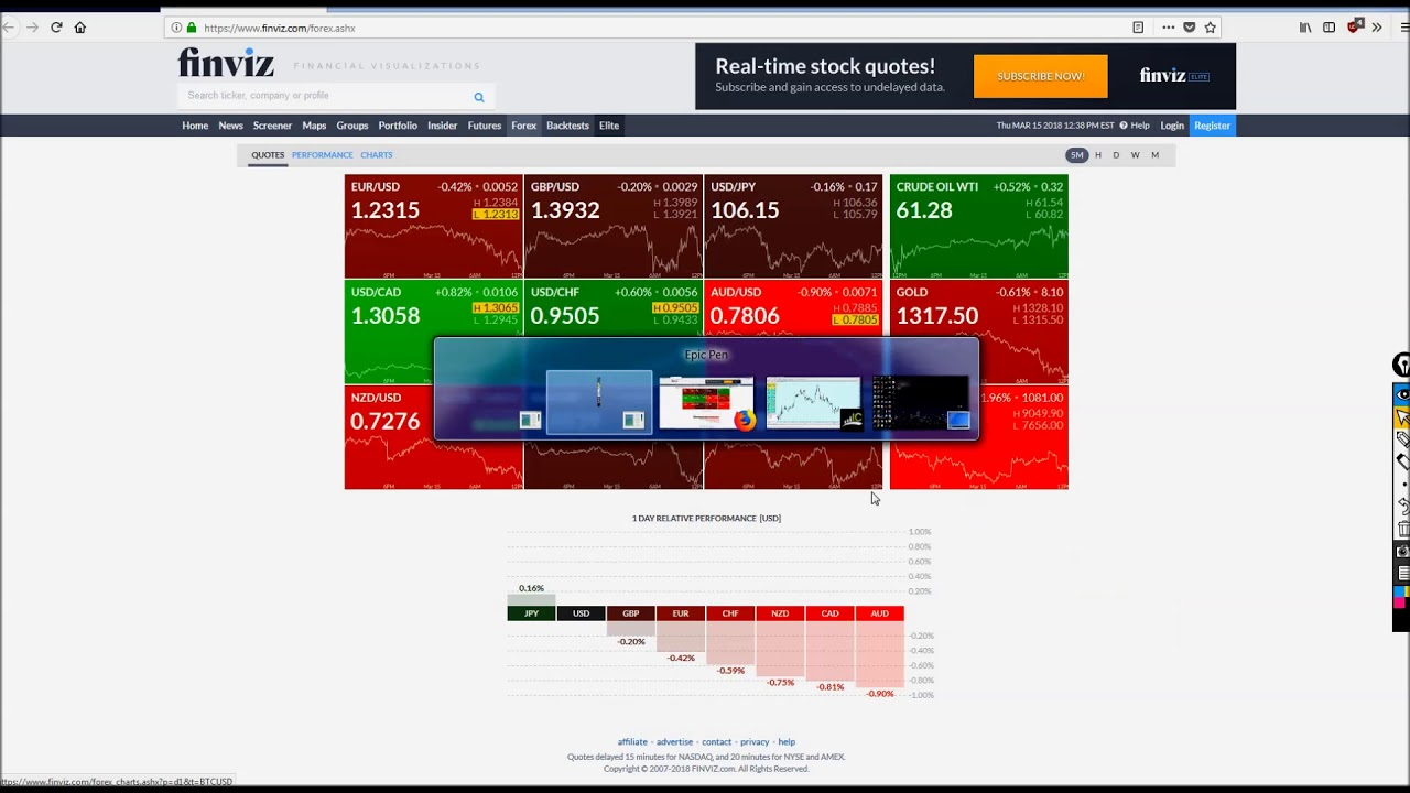 Use currency strength for scalping - XTREME TRADER - YouTube