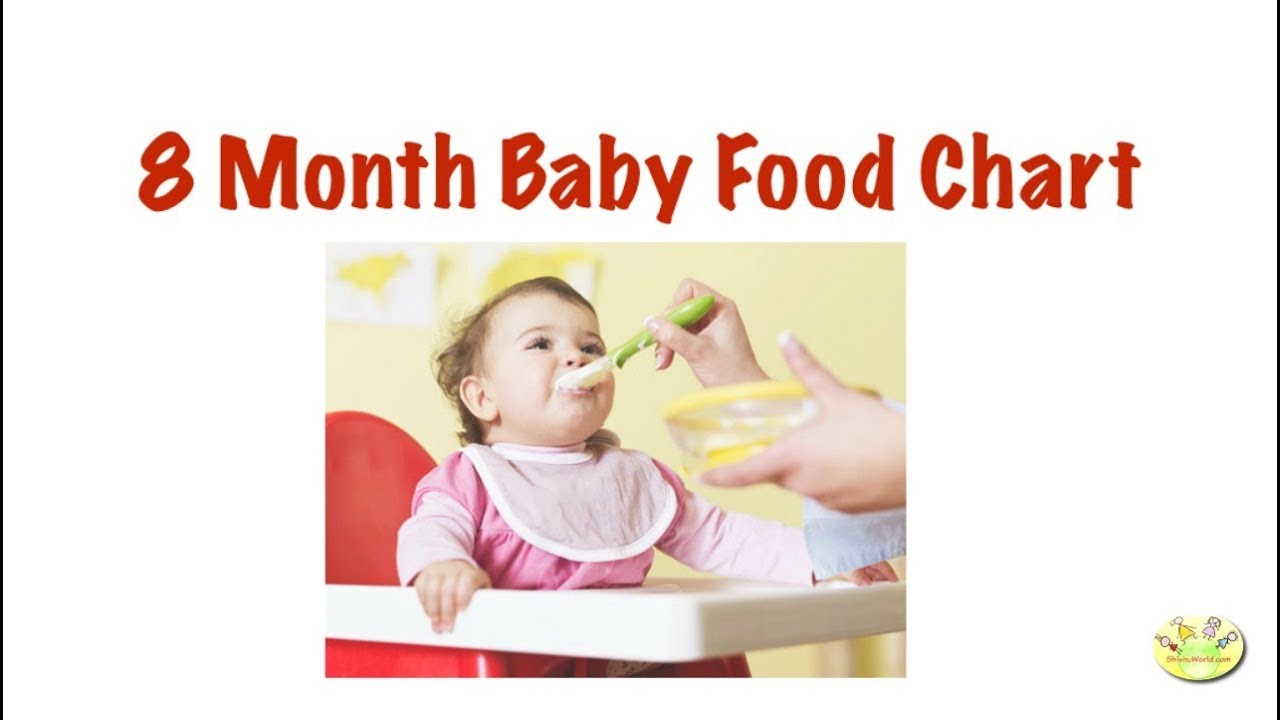 Menu 12 month old baby: what he already eats