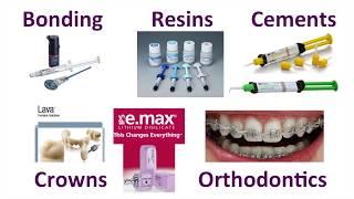 Dental Curing Lights