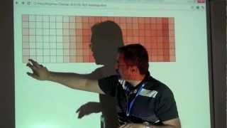 Data visualisation in Javascript