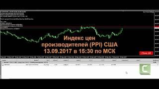 видео Индекс цен производителей (Producer price index, PPI)