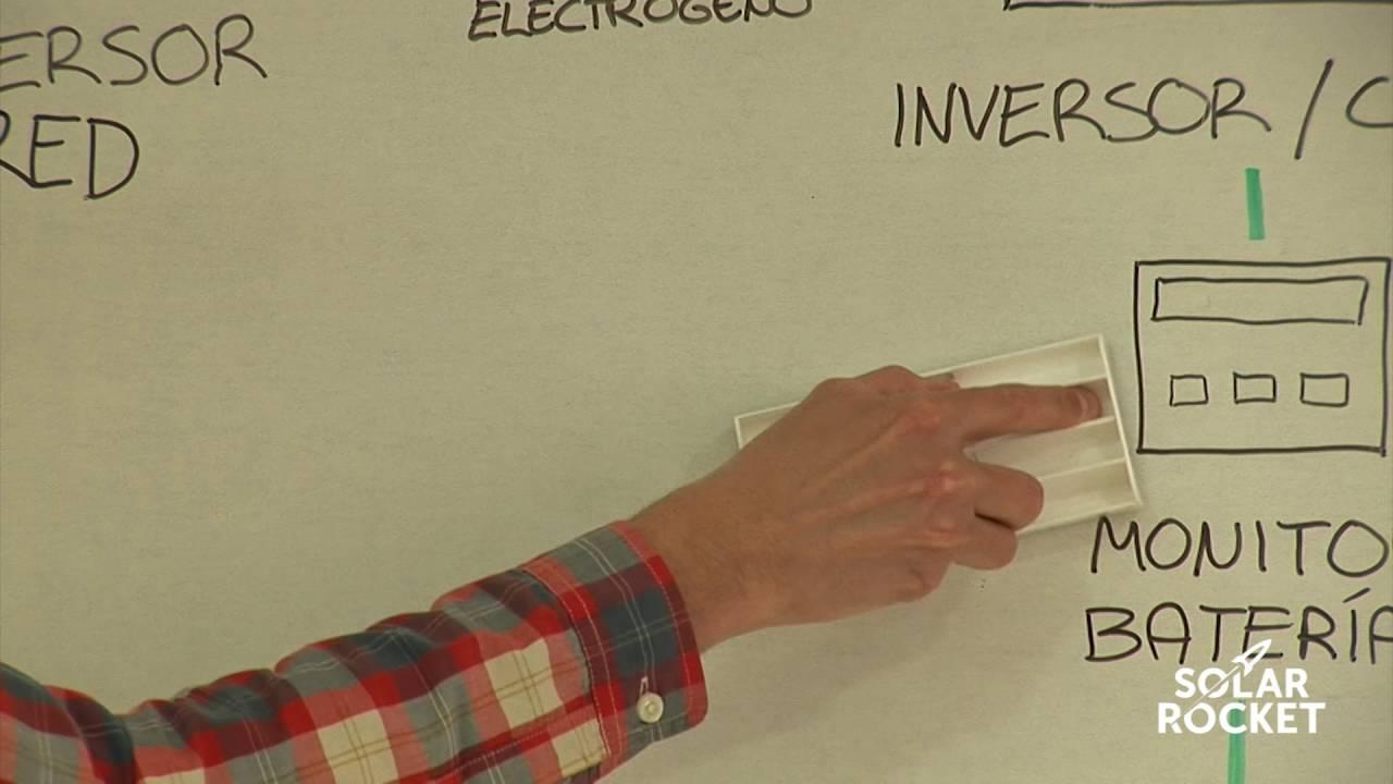 �C�mo funciona una instalaci�n fotovoltaica asistida?