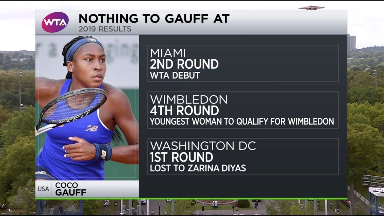 Tennis Channel Live: 15-year-old Coco Gauff Ready for First US Open
