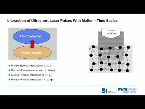 Ultrafast laser applications
