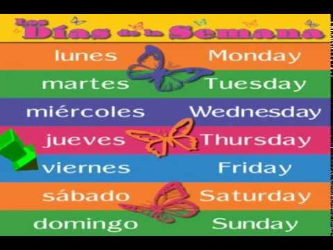 Days of the Week in Spanish - YouTube