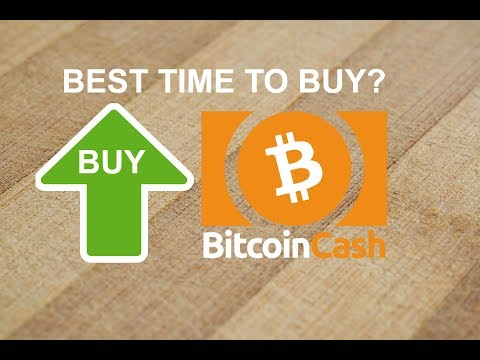 Bitcoin Cash Price Prediction: Why You Should Buy BCH Now?
