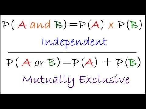 Dependent and Independent Events Probability Algebra 2 Regents