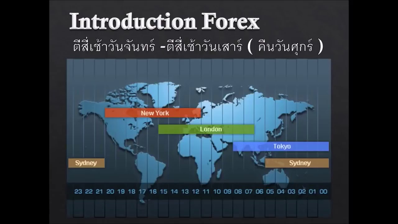 Arbitrage Forex คือ อะไร สร้างPassive income ให้เราได้อย่างไร