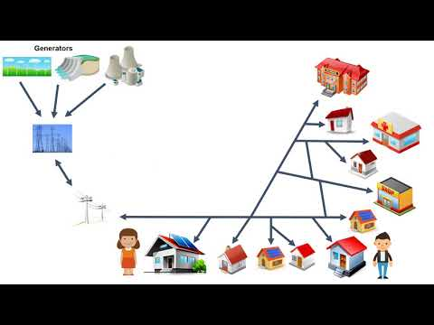 Secure and Privacy-friendly Local Electricity Trading - SmartGridComm2017 student video competition