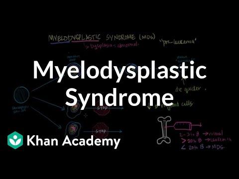 Myelodysplastic syndrome | Hematologic System Diseases | NCLEX-RN | Khan Academy