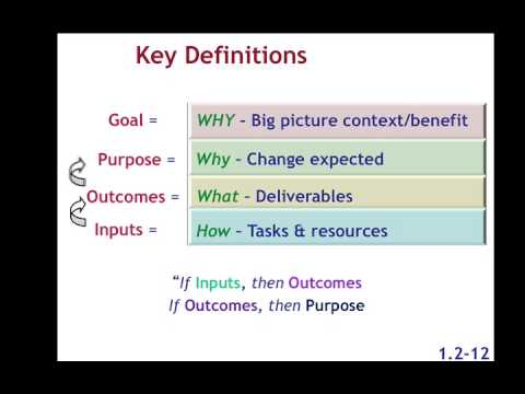 Module 1 2 Logical Framework Quick Start