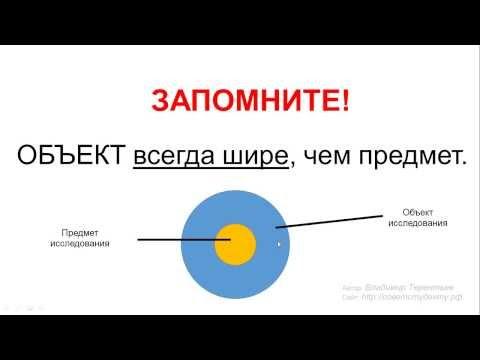 Как определить предмет и объект исследования