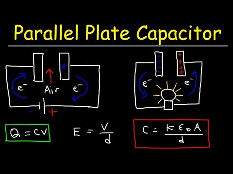 Parallel Plate Capacitor Physics Problems