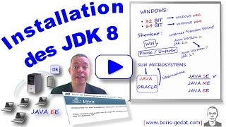 Installation des JDK 8 (Java Development Kit) auf Windows 10