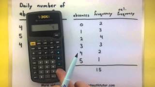 Statistics - How To Make A Relative Frequency Distribution