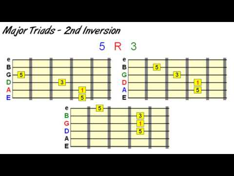 Chord Inversions On Guitar Youtube