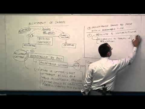 Company Law Lectures for CA,CS,CMA  || ALLOTMENT OF SHARES
