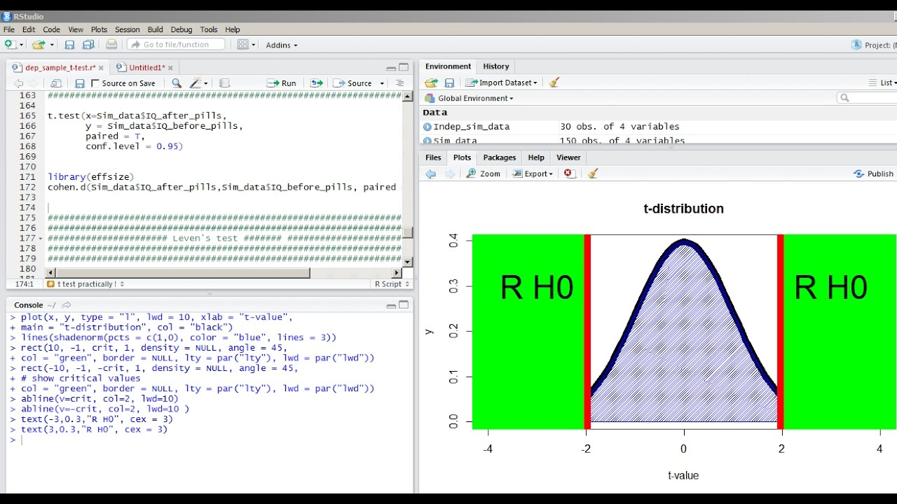 Learn Statistics using R: t-test