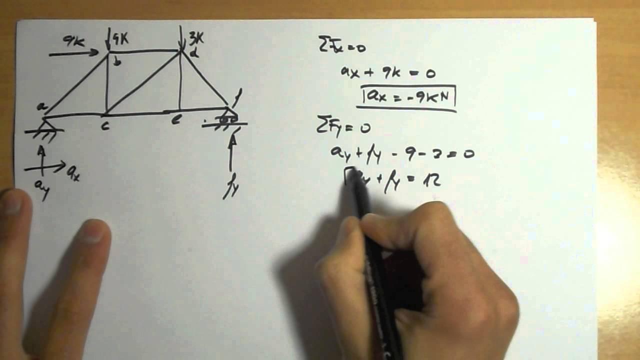 Cálculo de estructuras. Método de los nudos. Parte 3. Reacciones ...