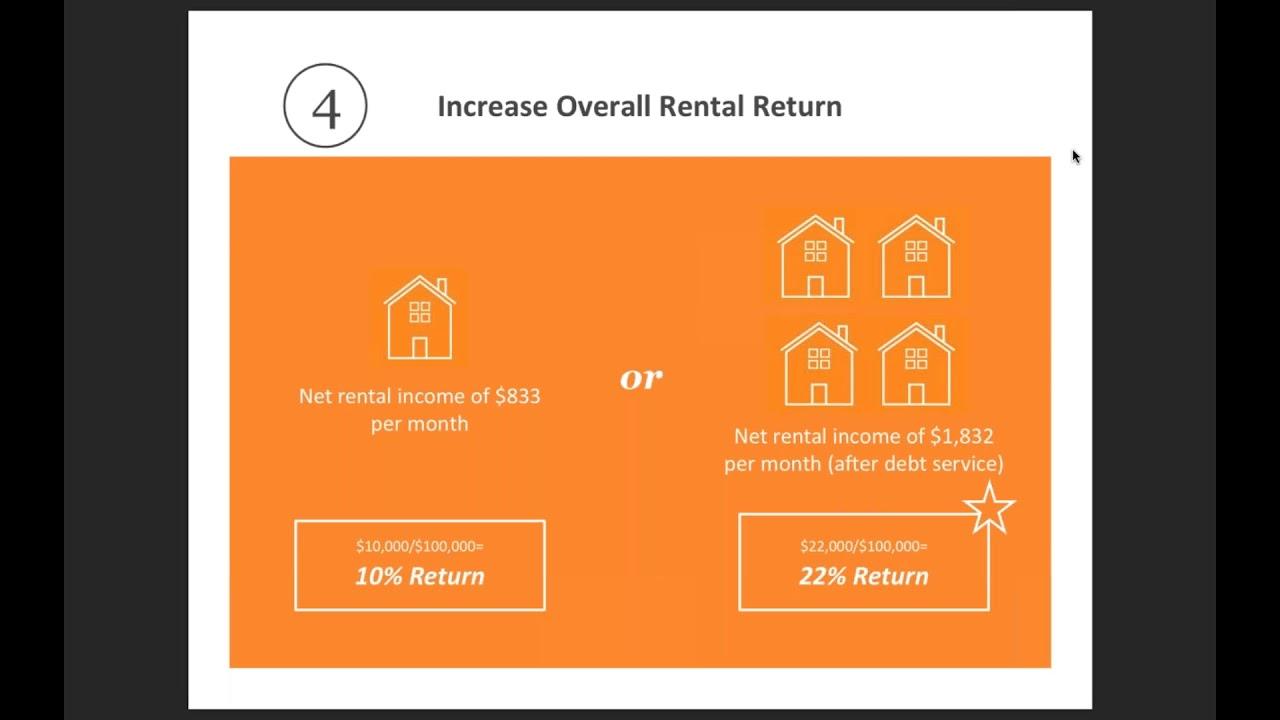 2018 03 14 Creative financing strategies for real estate investors!