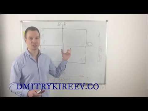 Как мотивировать прорабов и ИТР в строительной фирме