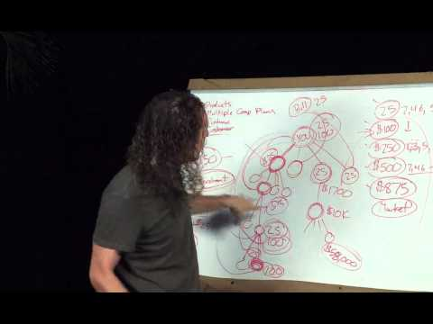 Empower Network Comp Plan explained by Dave Wood
