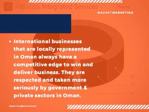 Business Opportunities in Oman