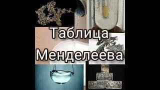 Периодическая система химических элементов (таблица Менделеева). История открытия