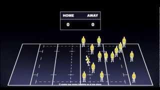 reglas del rugby 01