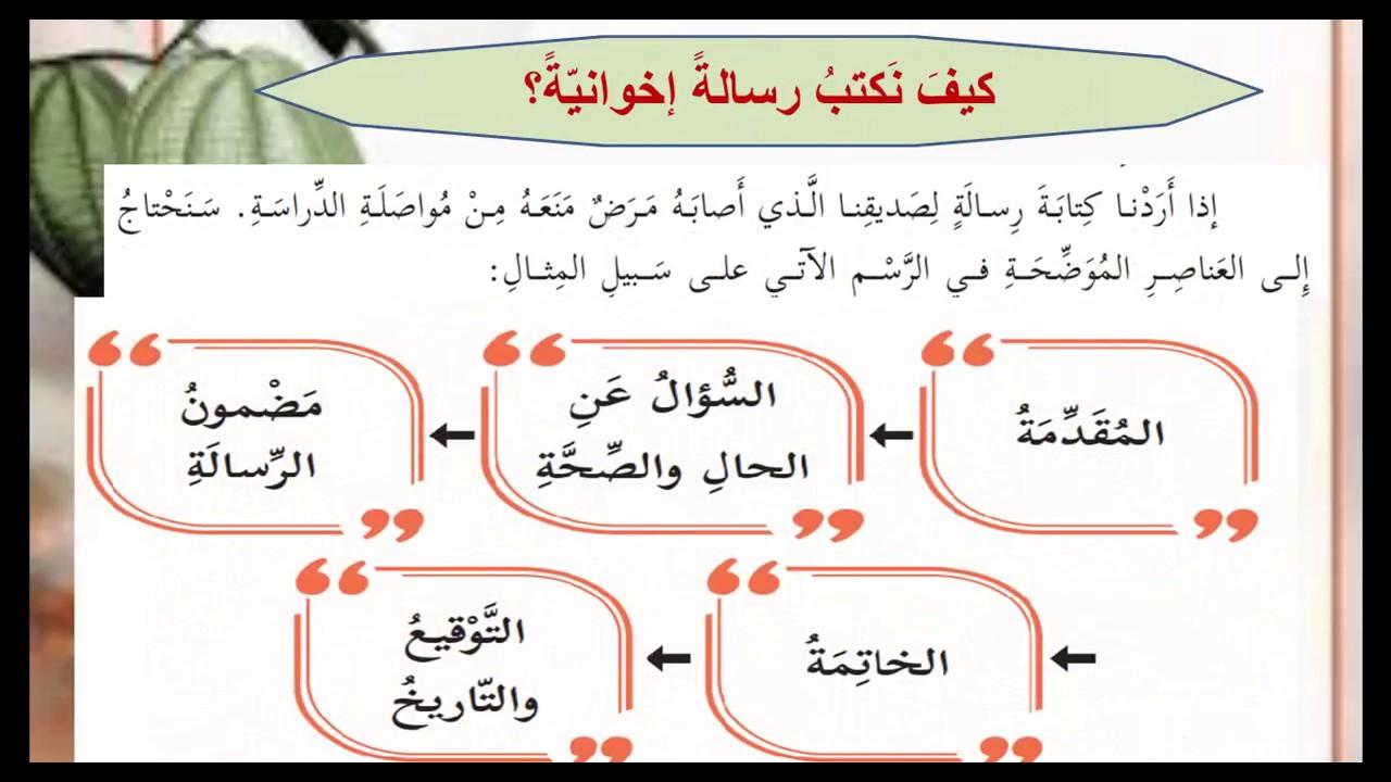 شرح وحل تدريب الرسالة الاخواني ة للصف الثامن Youtube