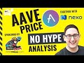 AAVE Price Analysis - 15th June 2021