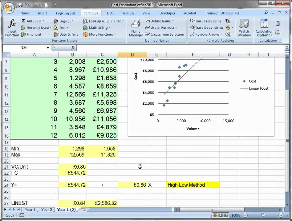 estimating fix and variable cost using excel