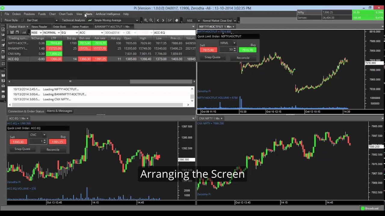 How To Use The Autochartist Mt4 Plugin Youtube