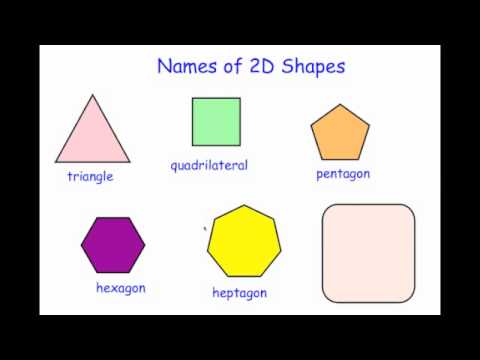 Names of 2D Shapes - Corbettmaths