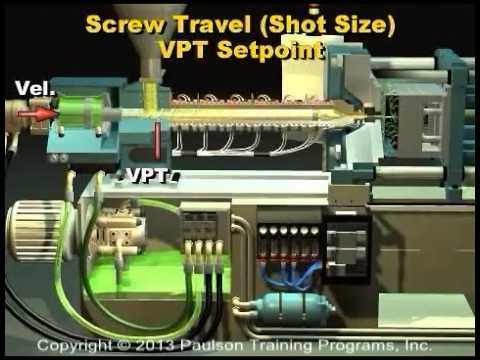 injection molding machine operating controls part 1 youtube