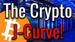 This Model Helps Predict The Rise And Fall Of Bitcoin! The Crypto J-Curve Explained