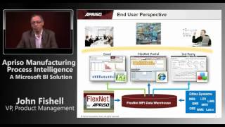 Apriso Manufacturing Process Intelligence - A Microsoft BI Solution