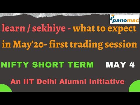 May'20 mein kaise trade karein | Short Term Review | By Neeraj Gupta