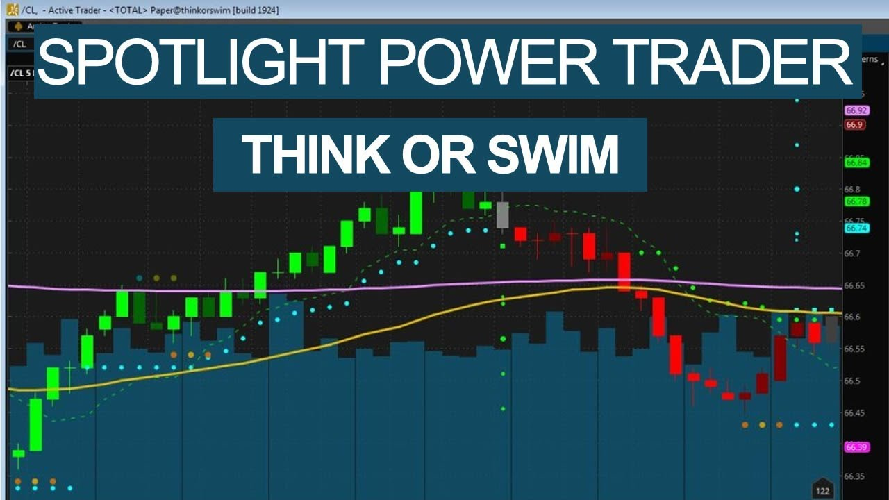 Spotlight Power Trader With Think or Swim |NetPicks