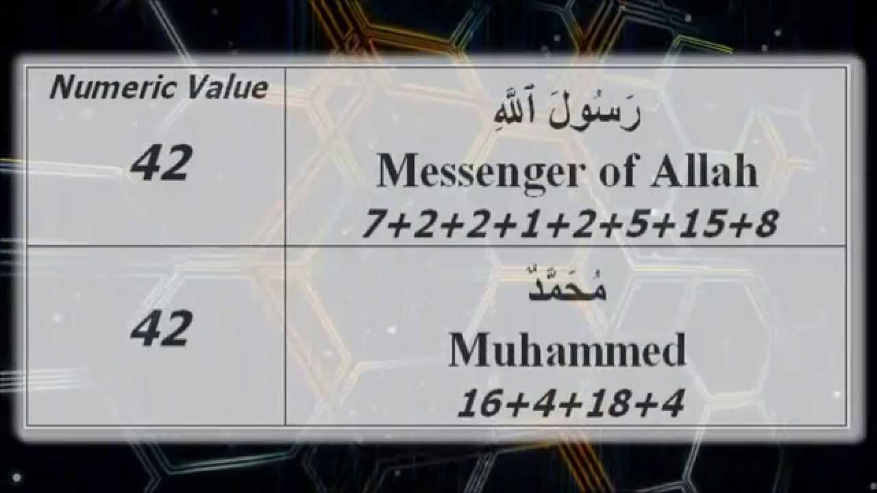 The Great Miracle Of The Quran The Arabic Letters Numeric