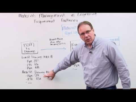 Materials Coffee Break: Materials Management in Engineering Requirement Gathering -- Intergraph PP&M