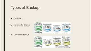Types of Backups | Incremental | Differential | Full
