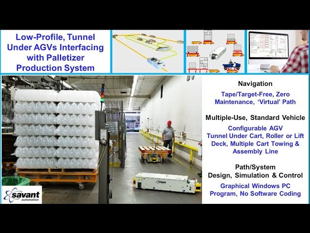 SAVANT AGV/AGC System - Tape/Target-Free Tunnel Under Cart Interface with Palletizing System