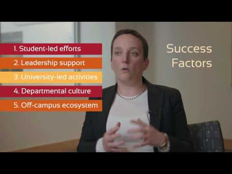How to grow your campus innovation and entrepreneurship ecosystem