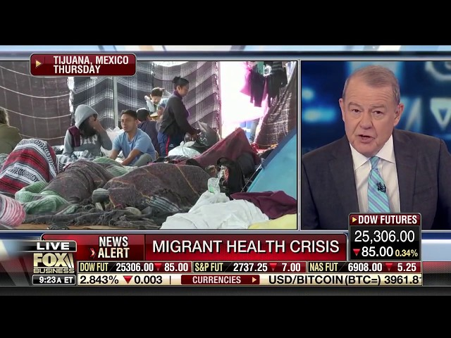 FOX Business Vaney & Co  & Nelson Balido Phone Interview Mexico President Lopez Obrador and Migrants