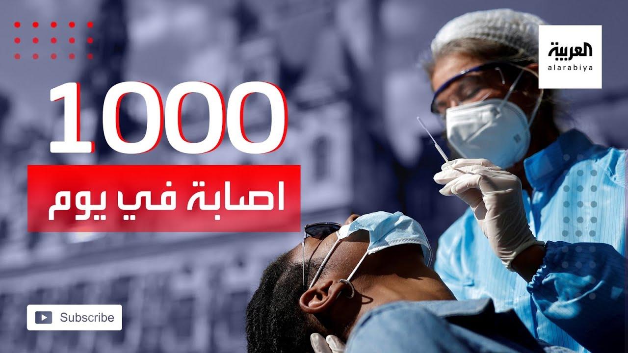 صورة فيديو : 13 ألف إصابة بفيروس كورونا في فرنسا خلال يوم واحد